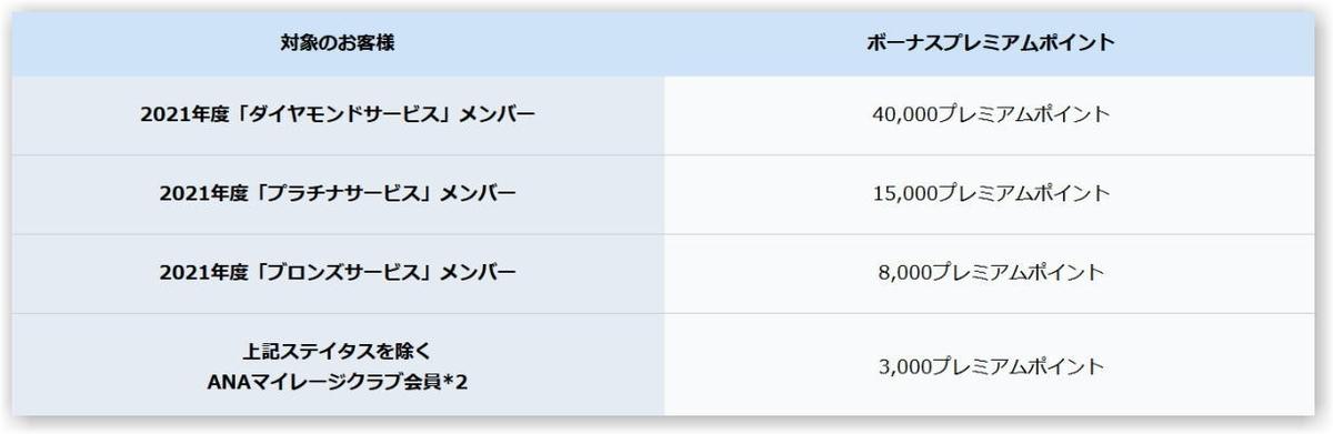f:id:kazooman:20210301014127j:plain