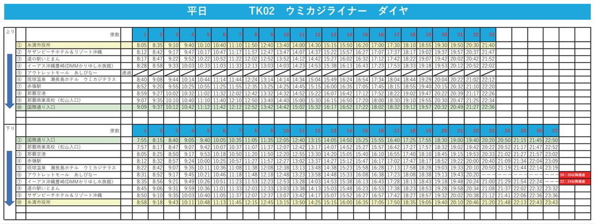 f:id:kazooman:20210918171905j:plain
