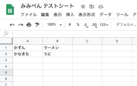 GASデータのイメージ