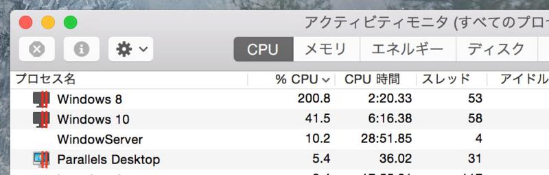 Win8とWin10のCPU使用率