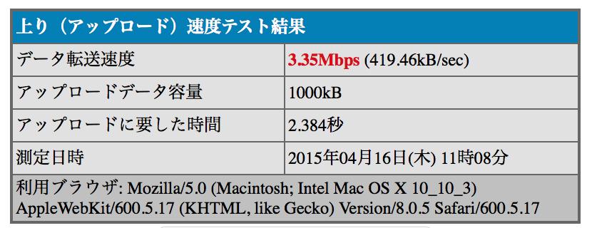 WIMAX2+ 実効速度送信1