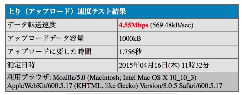 f:id:kazu-log:20150416154700p:plain