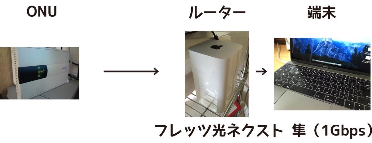 20150822095905j:plain