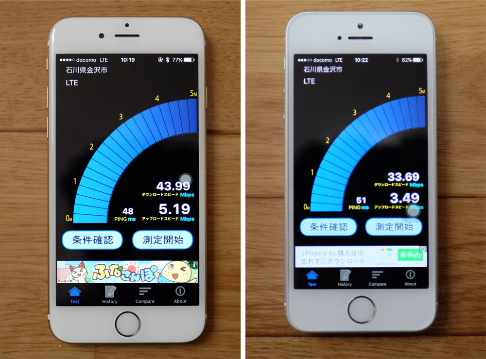iPhone 6s・iPhone SE LTE 通信速度