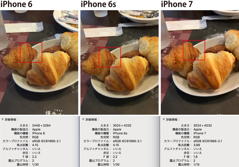 iPhone7 カメラの撮影比較 クロワッサン1