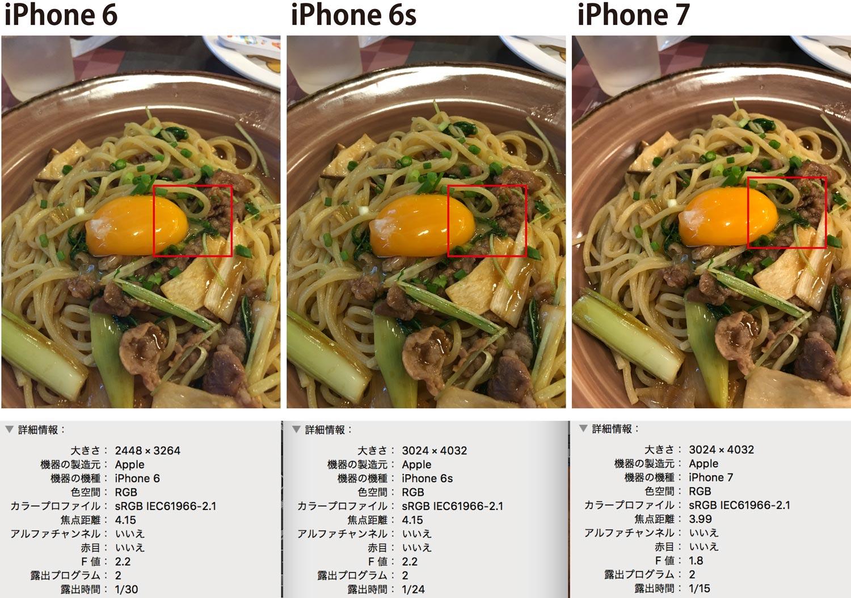 iPhone7 カメラの撮影比較 パスタ1