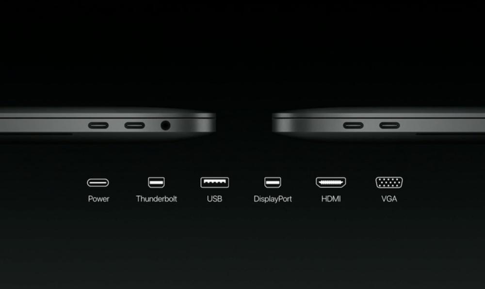 MacBook Pro 2016 外部ポート