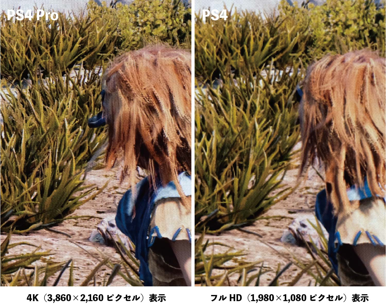 PS4 Pro 4Kと2K 比較1