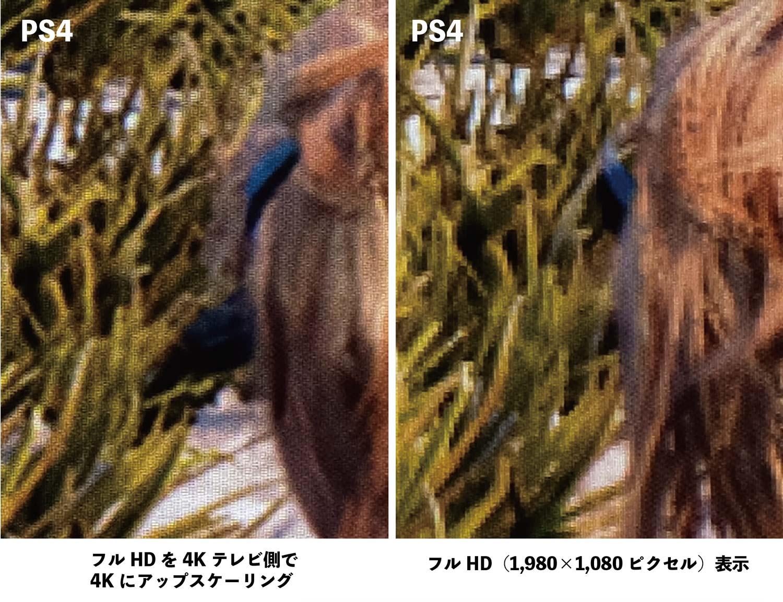 PS4 ProとPS4 4kテレビ アップコンバート