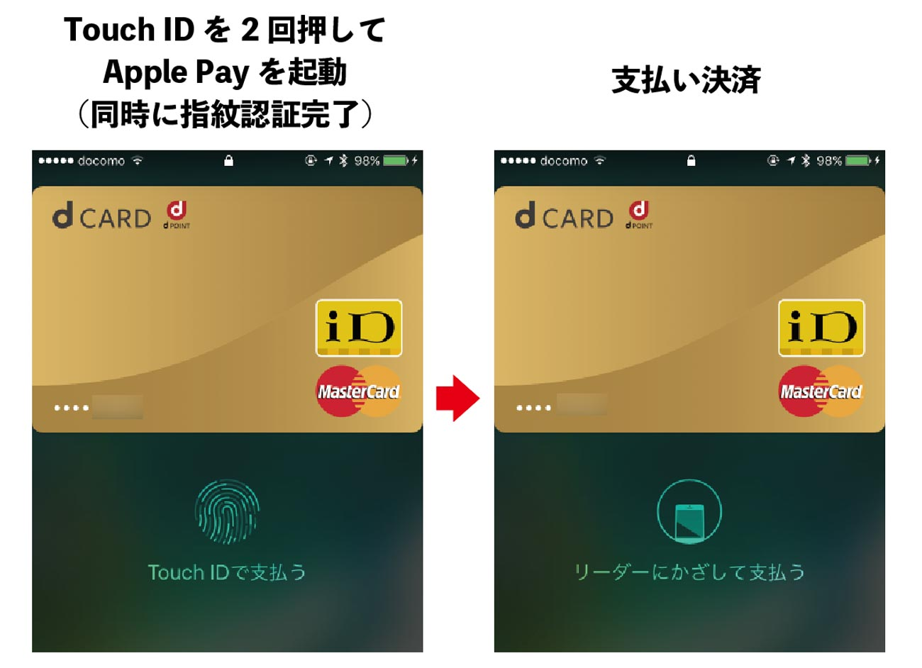 Touch IDとApple Pay 手順