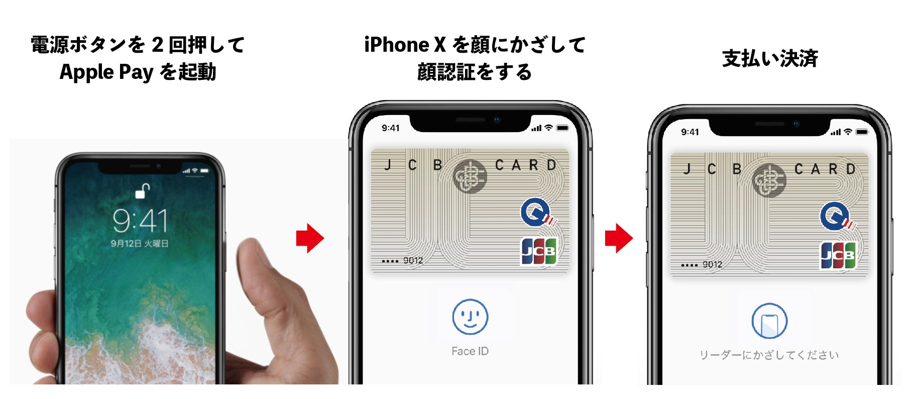Face IDとApple Pay 手順