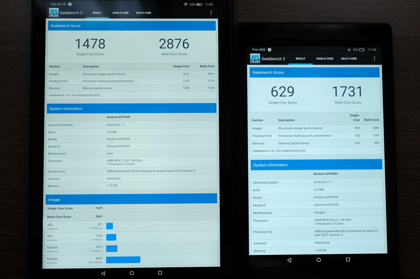 Fire HD 10 vs Fire HD 8 CPUの性能比較