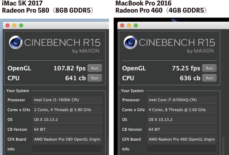 iMac 5K GPU性能
