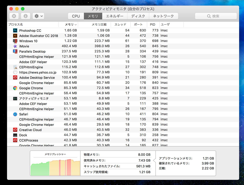 8GB メモリ状態