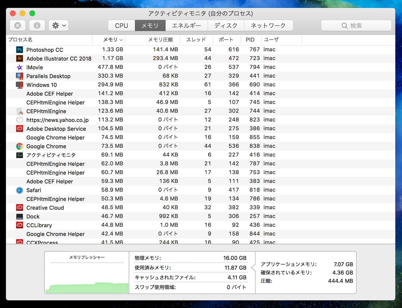 16GB メモリ状態