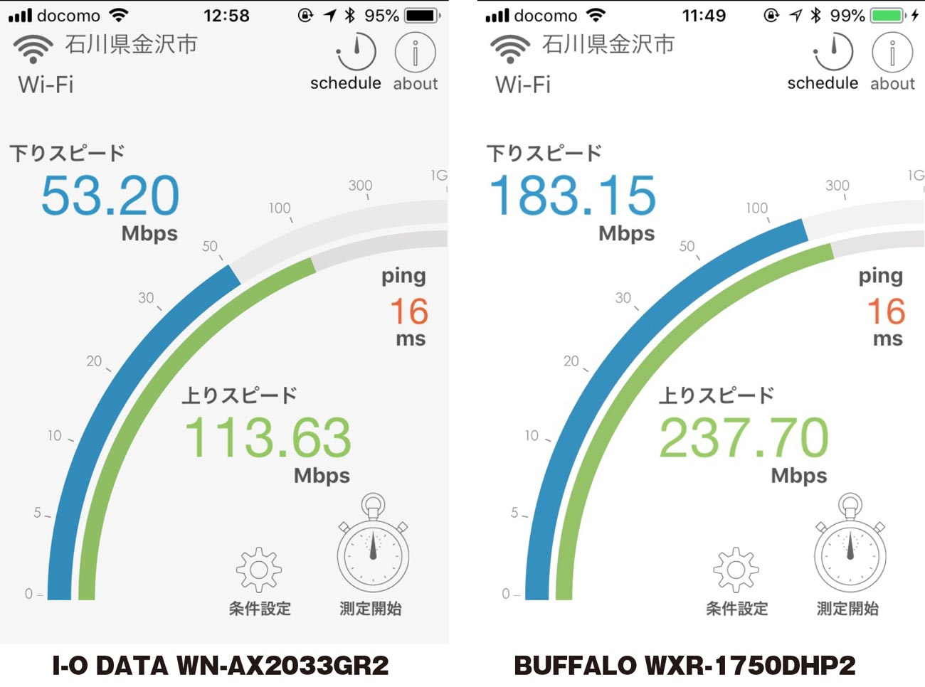 BUFFALO vs IO-DATA 通信速度比較