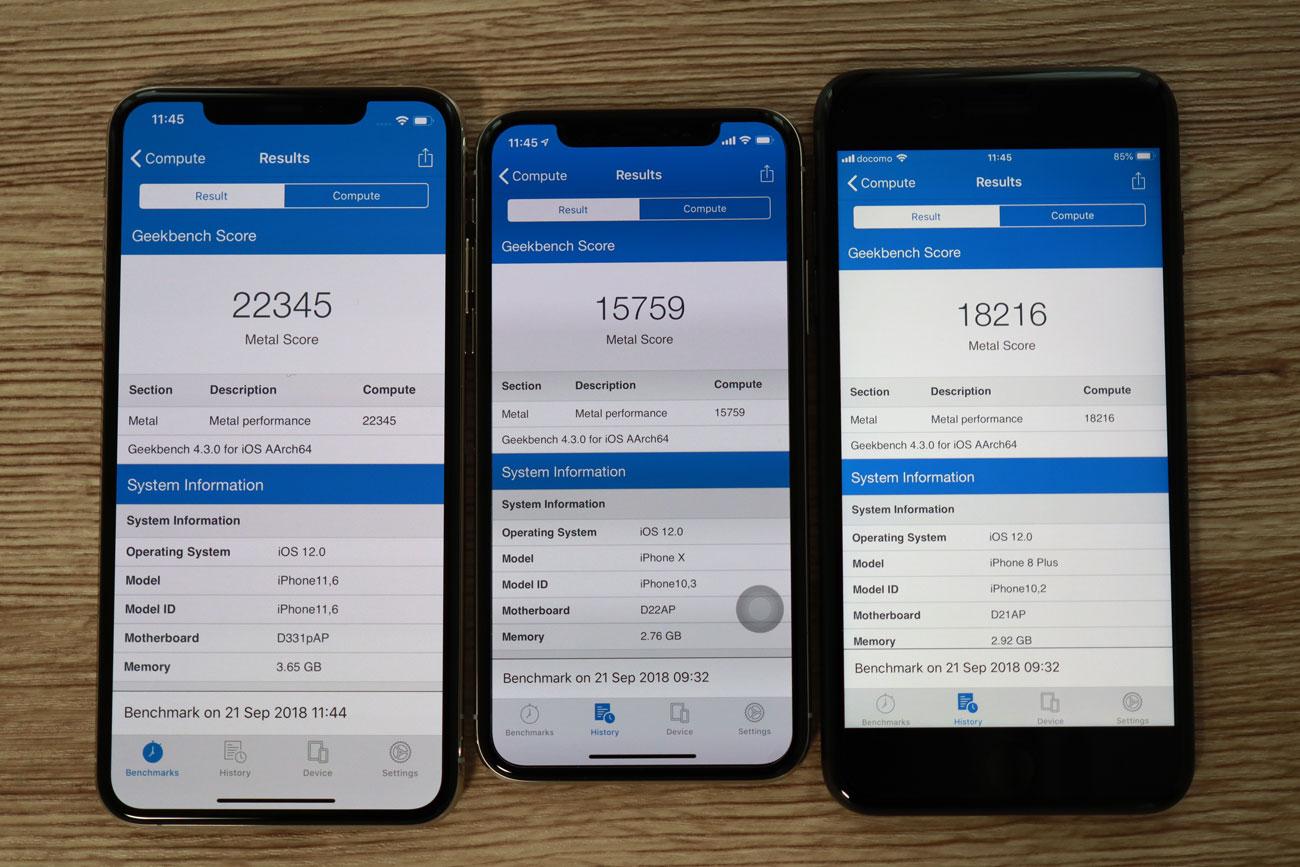 iPhone XS Max Geekbench 4 GPUスコア