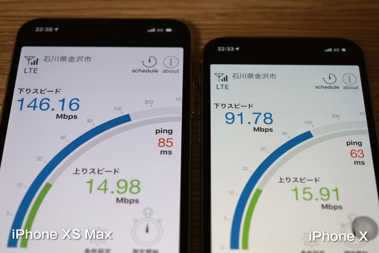 iPhone XS Max LTE通信速度