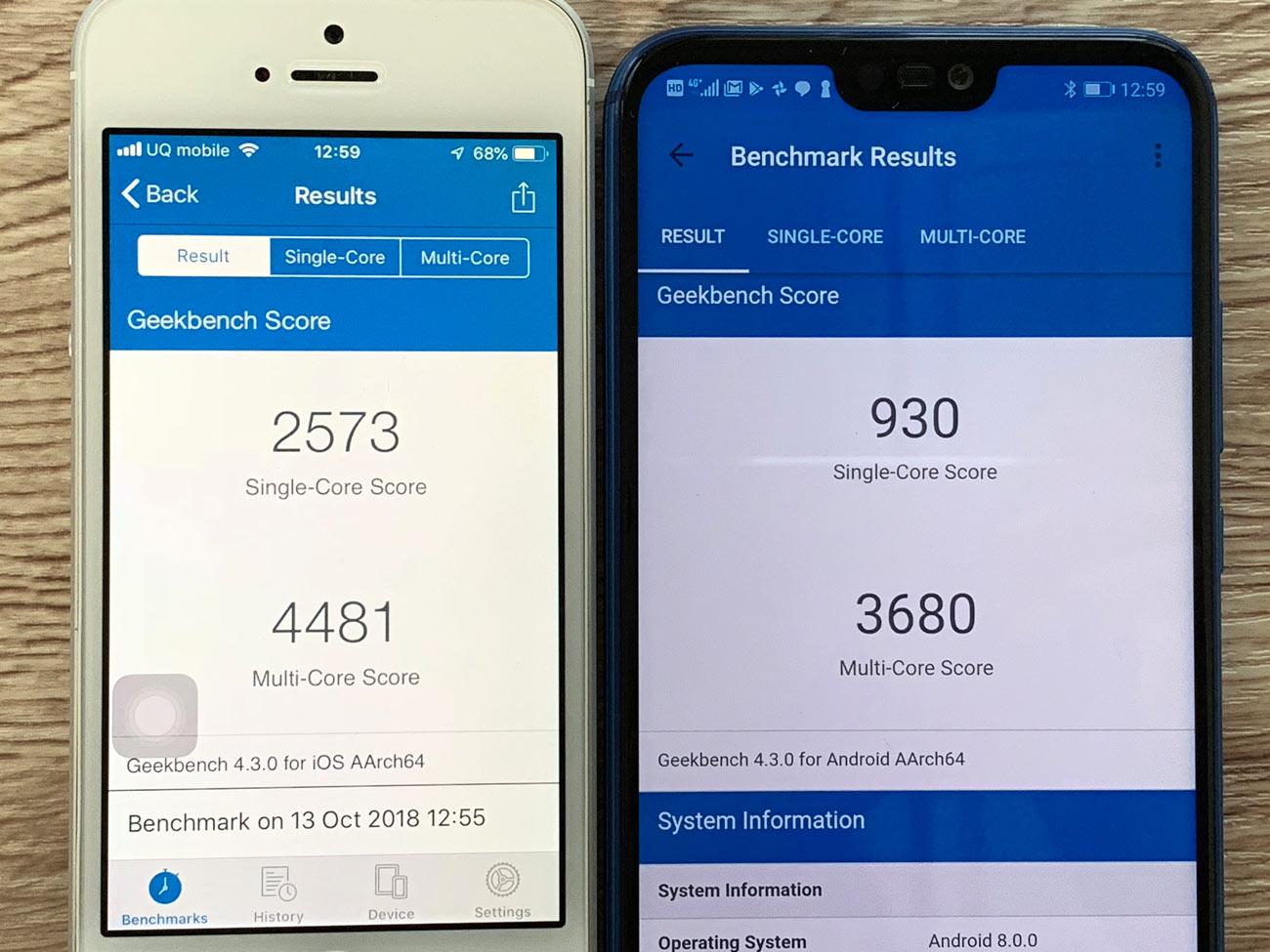 iPhone SEとP20 Lite CPUの性能差