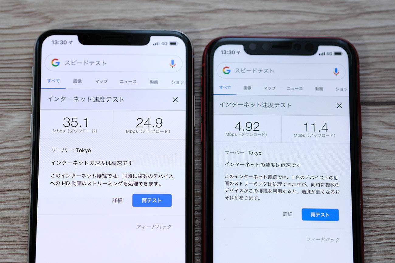 UQ mobileと楽天モバイルの通信速度