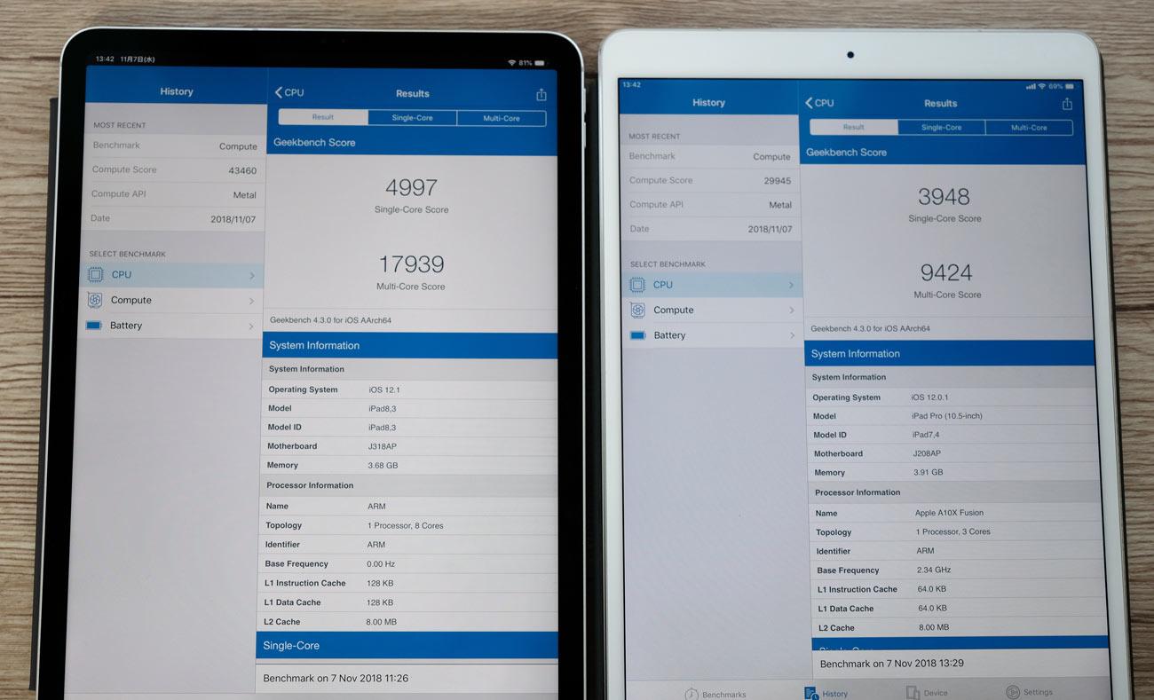 iPad Pro 11 CPUの性能1