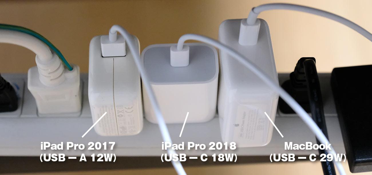 iPad Pro 12.9(第3世代)USB-C電源アダプタのサイズ比較