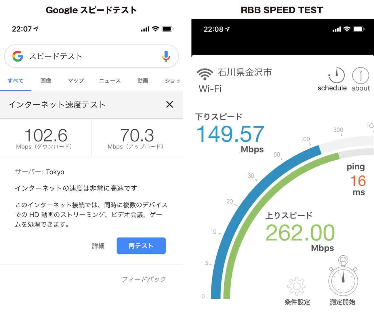 V6プラス 通信速度