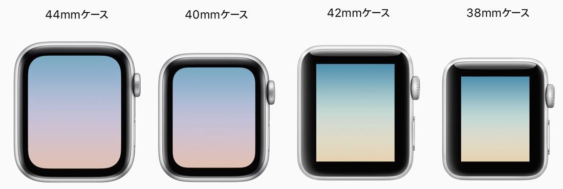 Apple Watchの画面サイズ