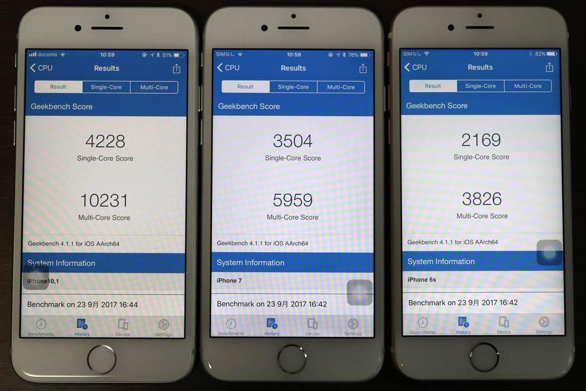 iPhone 3世代 CPUの性能比較