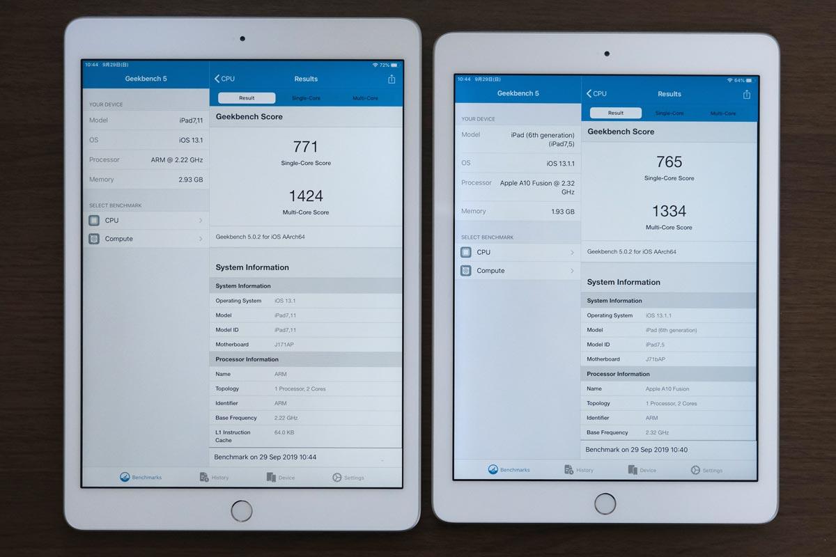 iPad 10,2インチのCPU性能を比較