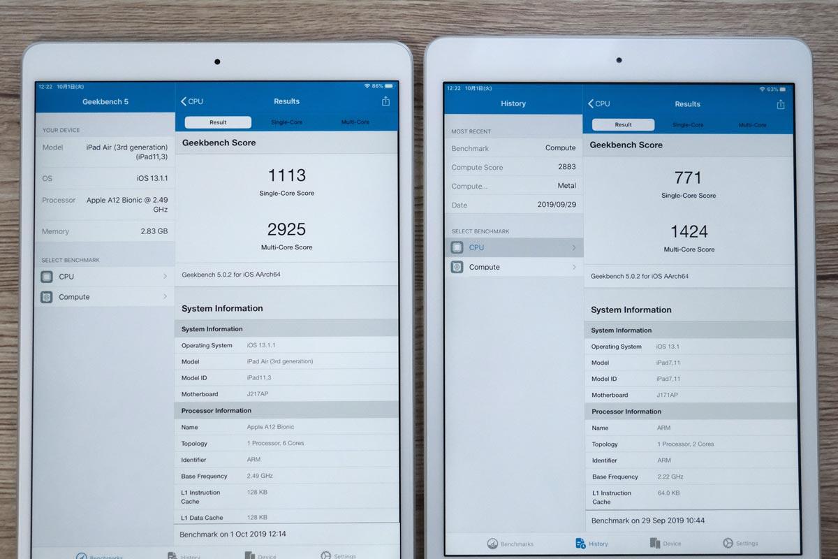 iPad Air 3、iPad Air 2、iPadのCPUの性能差