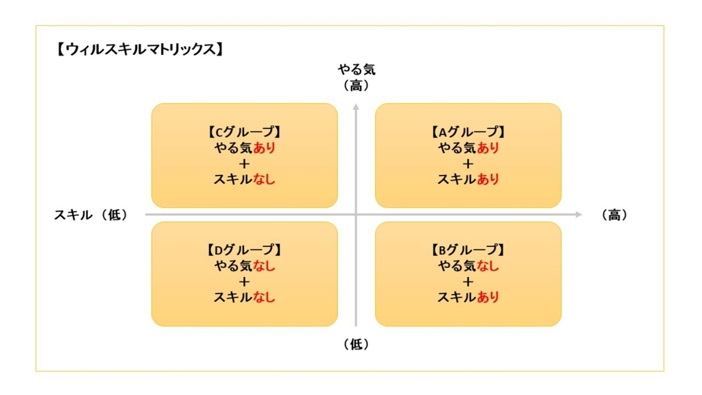 f:id:kazu-network:20171126155550j:plain