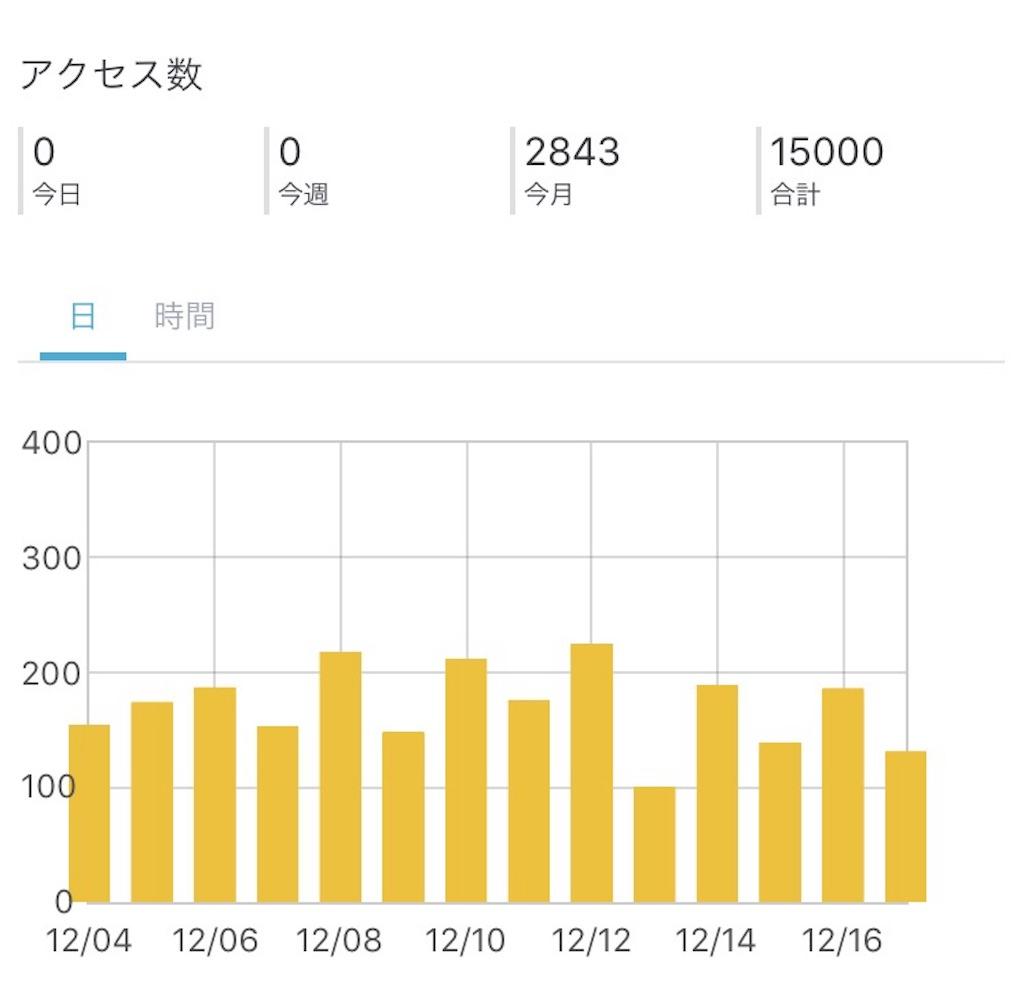 f:id:kazu-network:20171218073425j:image
