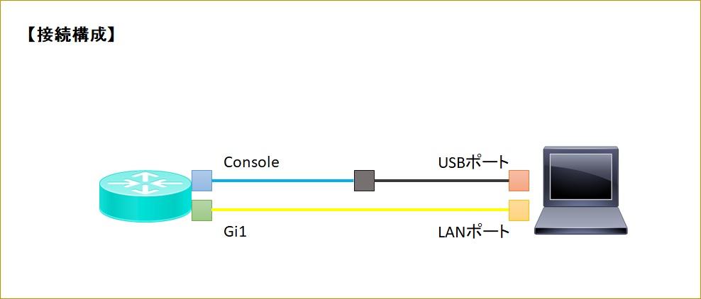 f:id:kazu-network:20180103133558j:plain