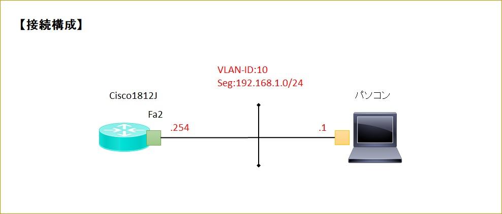 f:id:kazu-network:20180122213019j:plain
