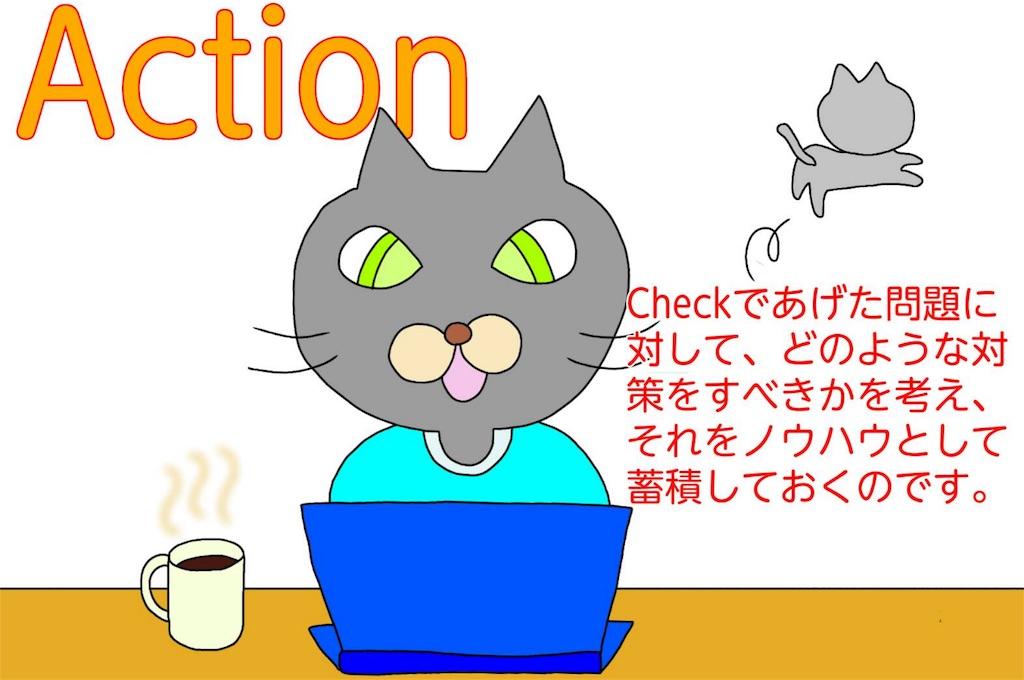 f:id:kazu-network:20180405075233j:image