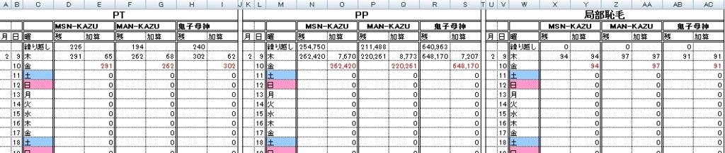 f:id:kazu-sh:20170210022338j:plain