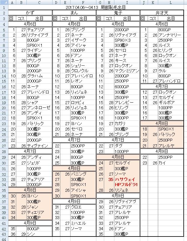 f:id:kazu-sh:20170414003456j:plain