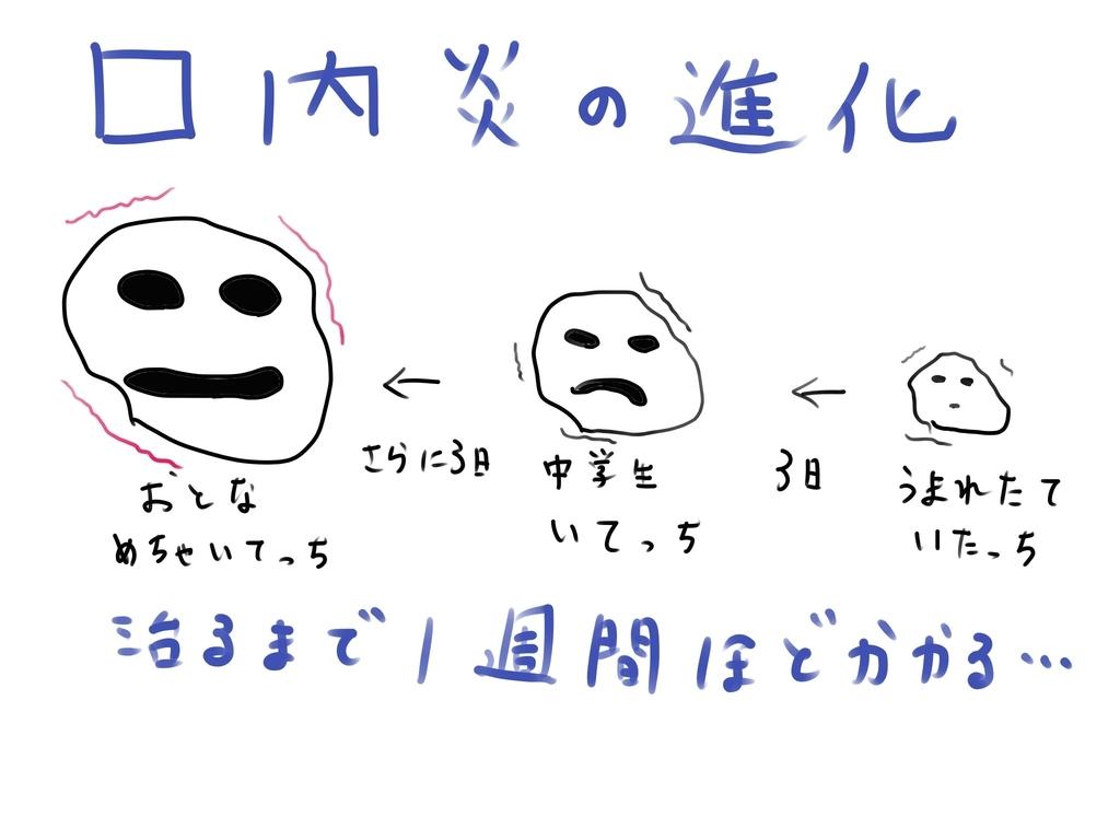 f:id:kazu-tabi:20190212072006j:plain