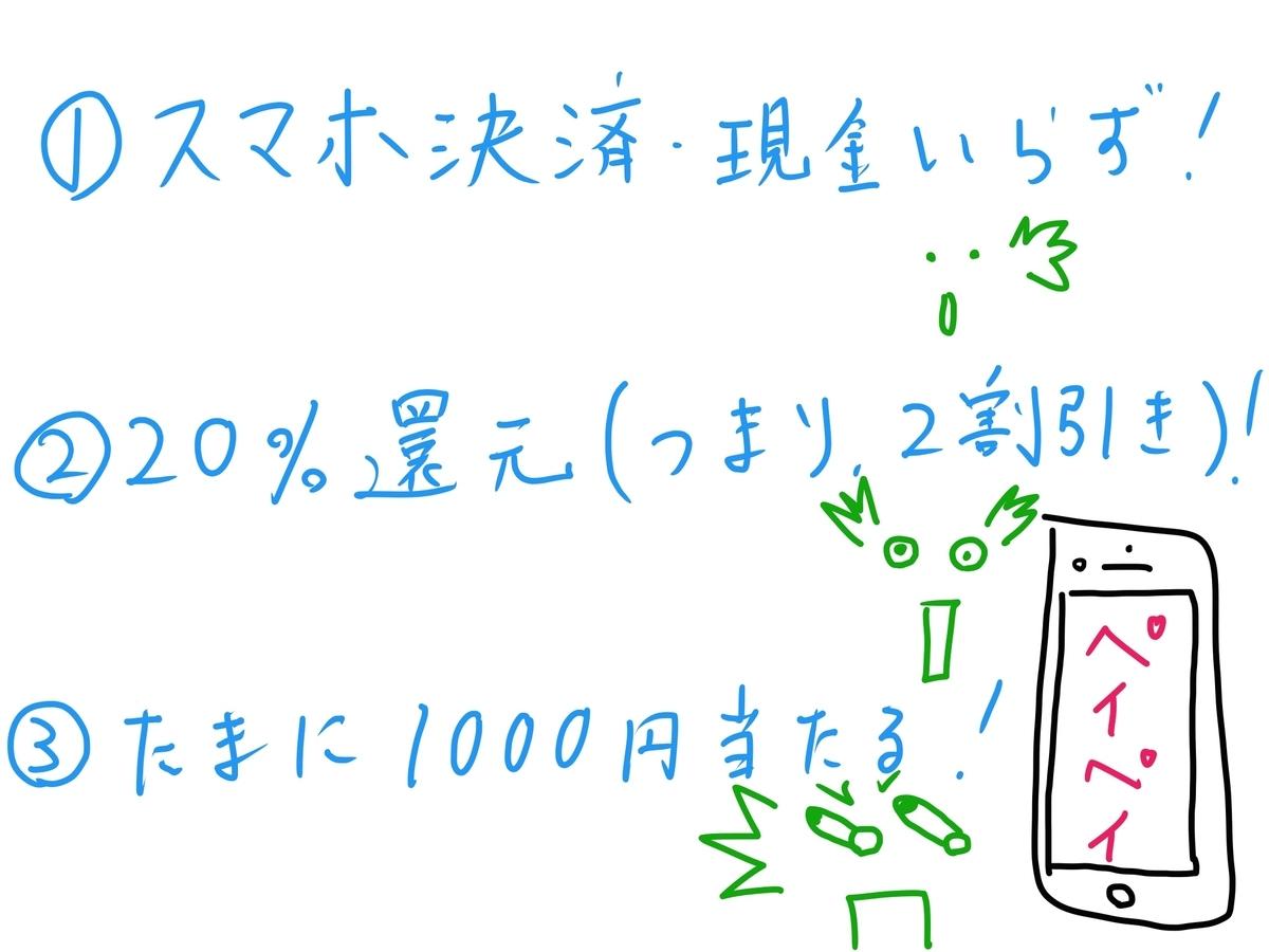 f:id:kazu-tabi:20190316090103j:plain