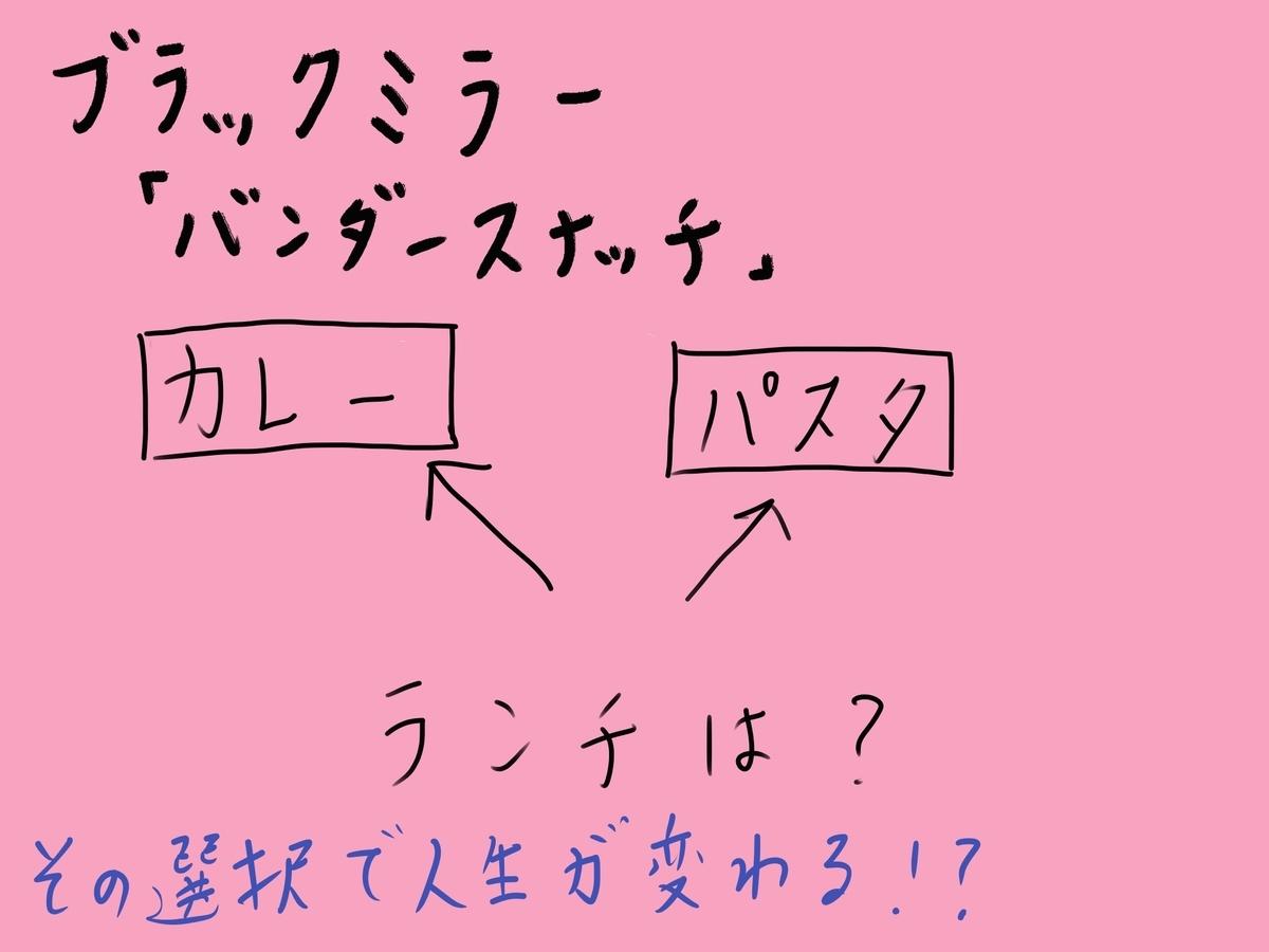 f:id:kazu-tabi:20190410063643j:plain
