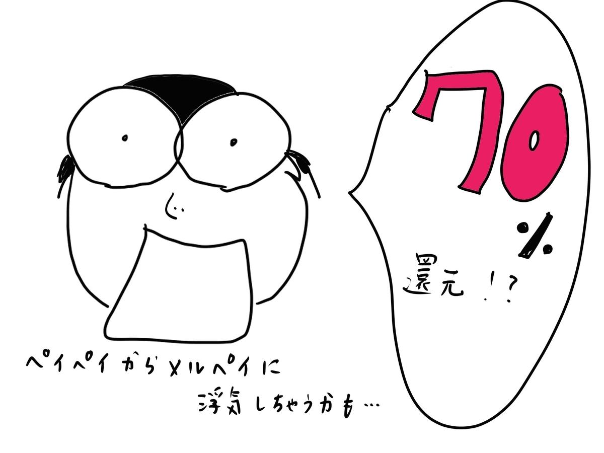 f:id:kazu-tabi:20190429074746j:plain