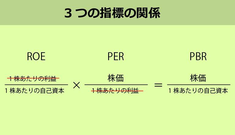 f:id:kazu0610blog:20180429011058j:plain