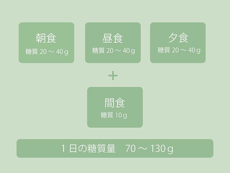 f:id:kazu0610blog:20180812170656p:plain