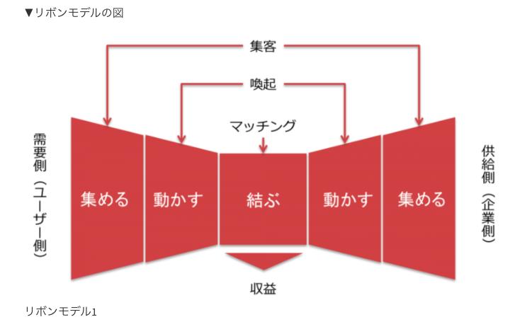 f:id:kazu0822sophia:20210221150552p:plain