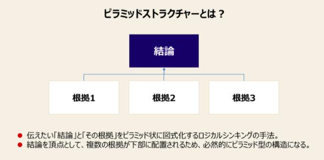 f:id:kazu0822sophia:20210314183055p:plain