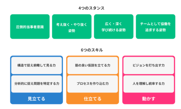 f:id:kazu0822sophia:20210501150528p:plain