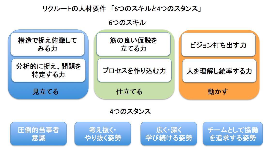 f:id:kazu0822sophia:20210505204123p:plain