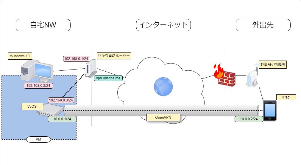 f:id:kazu1130_h:20180510222024p:plain