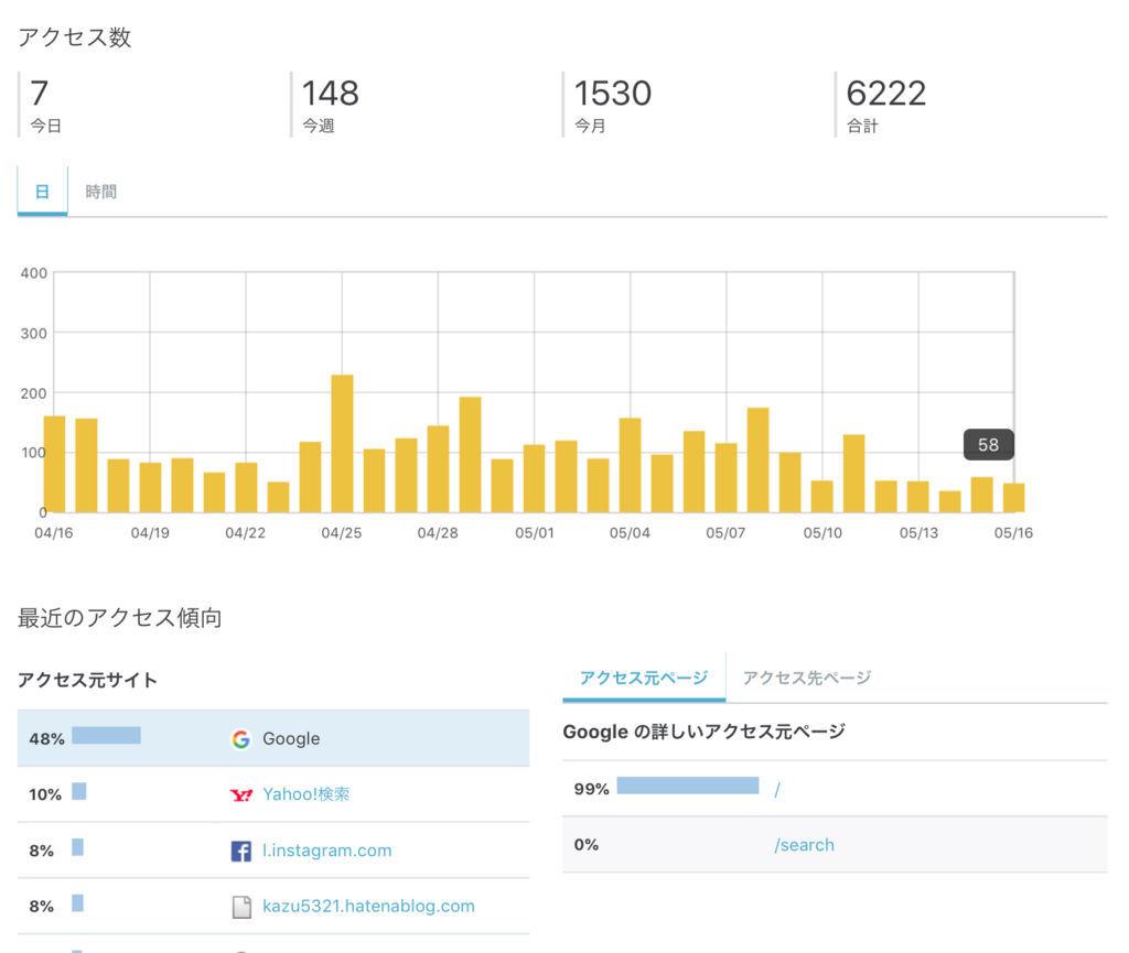 f:id:kazu532120:20180517063538j:plain